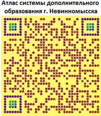 Система допобразования г. Невинномысска